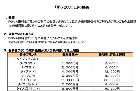 ドコモ バリュー化 Nexus 4 で持込機種変しました。03