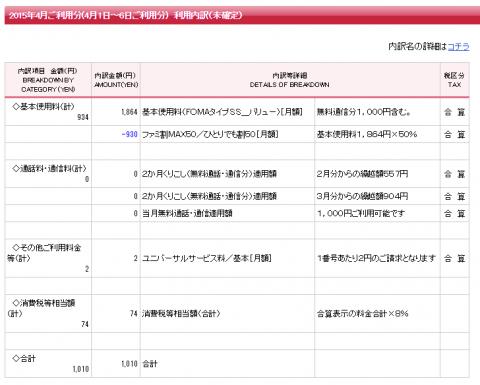 ドコモ バリュー化 Nexus 4 で持込機種変しました。11