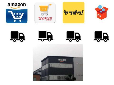 Amazon FBA マルチチャンネルを検討してみる。-02