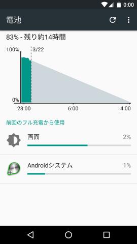 Nexus 5 DIYでバッテリー交換しました。30